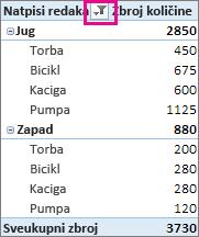 Zaokretna tablica filtrirana prema oznakama redaka