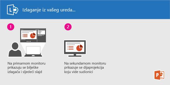 Prezentiranje slajda programa PowerPoint pomoću programa Lync iz ureda