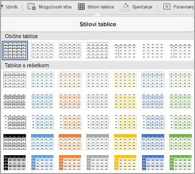 Galerija predložaka tablice za iPad