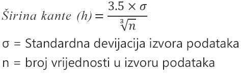 Formula za mogućnost Automatski