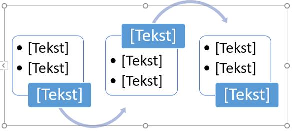 zamjena rezerviranih mjesta za tekst pomoću koraka u grafikonu toka.