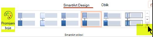 Boju ili stil grafike možete promijeniti pomoću mogućnosti na kartici SmartArt dizajn na vrpci.