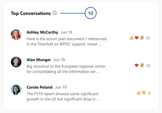 Snimka zaslona s prikazom popisa najvažnijih razgovora s najviše reakcija tijekom događaja servisa Yammer Live