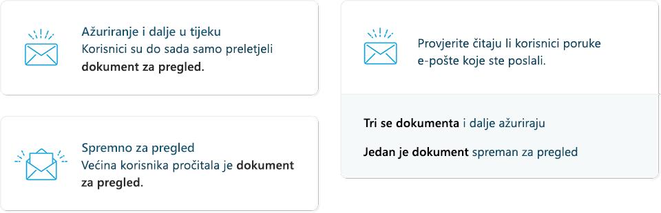 Snimka zaslona s stat MyAnalytics e-pošte