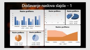 Nadzorna ploča predloška podataka