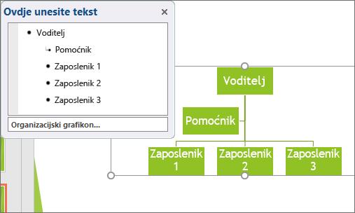 Prikazuje primjer SmartArt organizacijskog grafikona
