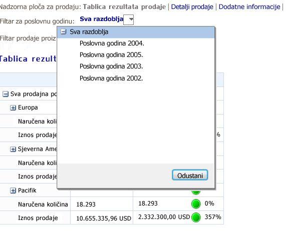 Filtar koji prikazuje kontrolu popisa