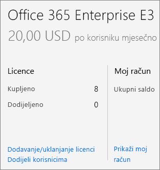 Dodavanje i uklanjanje licence za vezu na stranici pretplate.