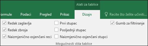 Slika mogućnosti Alati tablice na vrpci kada je odabrana ćelija tablice