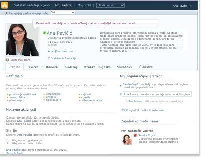 Profil na web-mjestu Moje web-mjesto