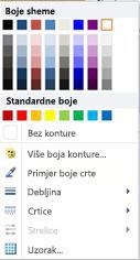 Mogućnosti oblikovanja konture oblika za WordArt u programu Publisher 2010