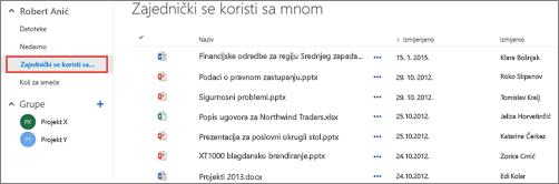 Dokumenti koje drugi zajednički koriste s vama navedeni su u prikazu Zajednički se koristi sa mnom na servisu OneDrive za tvrtke.