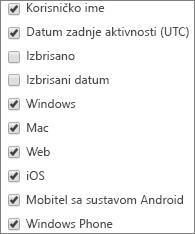 Izvješće o korištenju u aplikaciji Teams – odabir stupaca