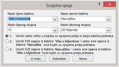 Snimka zaslona svojstava spoja s isticanjem lijevog naziva tablice
