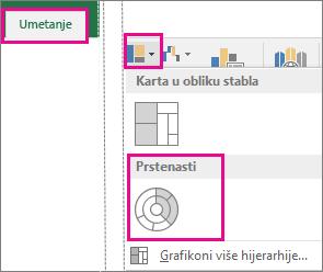 Prstenasti grafikon na kartici Umetanje u sustavu Office 2016 za Windows