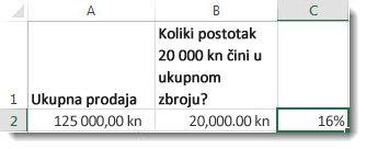 125 000 u ćeliji a2, 20 000 u ćeliji b2 te 16% u ćeliji c2