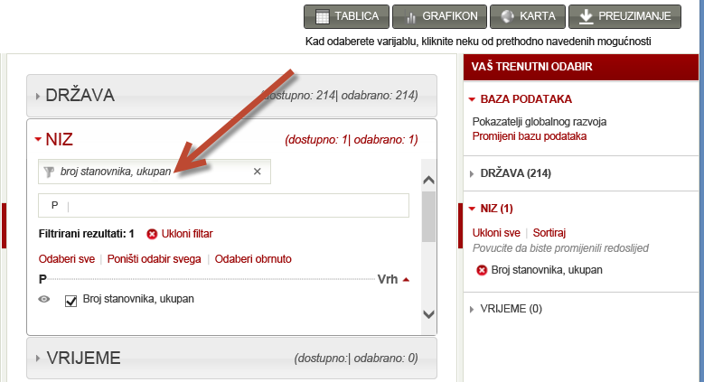 odabir skupova podataka na web-mjestu worldbank.org