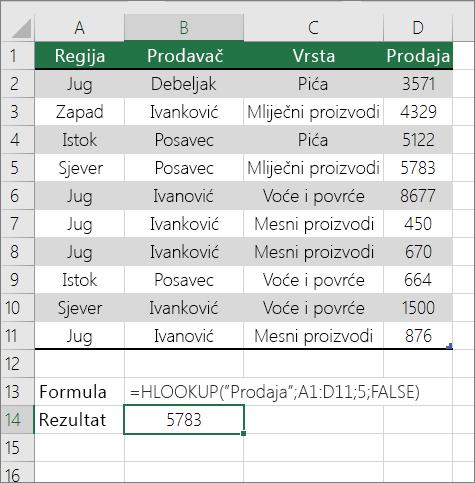 Primjer formule s funkcijom HLOOKUP u kojoj se traži točna podudarnost