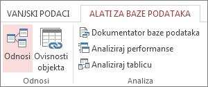 Naredba odnosi na kartici Alati za baze podataka