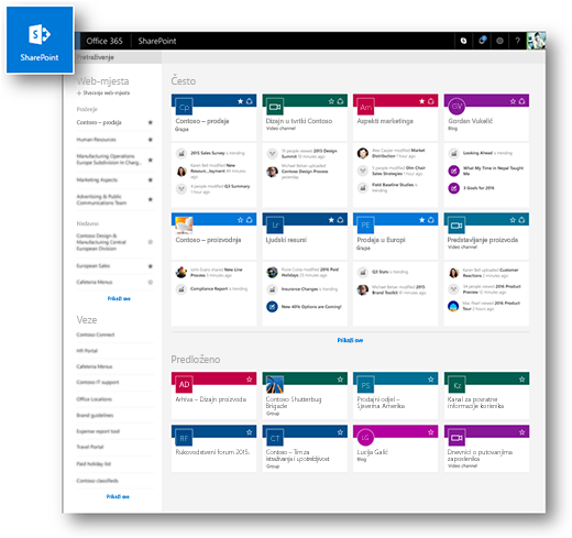 Moderna početne stranice sustava SharePoint Online