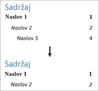 Prikazuje promjenu broja razina tako da se razina 3 više ne prikazuje