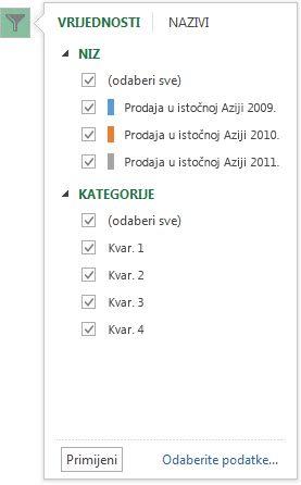 Kliknite gumb Vježba u programu Outlook da biste otvorili prozor programa Outlook i prozor s uputama za vježbu