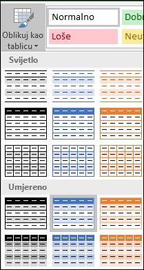 Mogućnosti galerije stilova programa Excel za oblikovanje kao tablice
