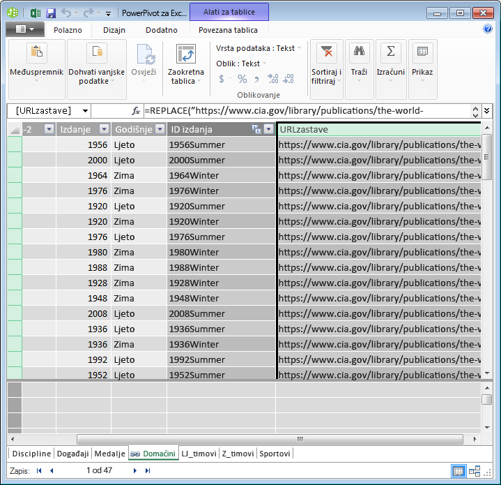 Stvaranje polja URL-a pomoću dodatka PowerPivot i jezika DAX