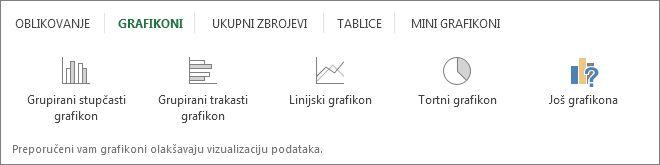 Kartica Grafikoni