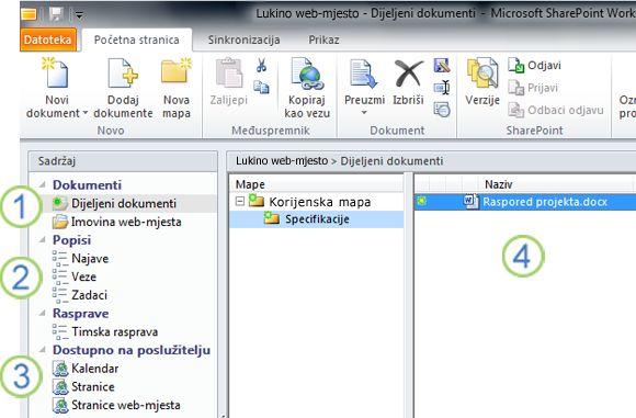 Radni prostor sustava SharePoint.