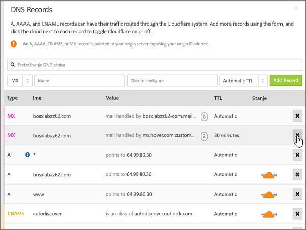 Cloudflare – web-konfiguracija-2-6