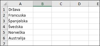 Popis država za pretvaranje u vrstu podataka Zemljopis