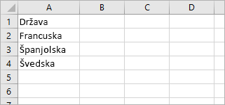 """Ćelija A1 sadrži vrijednost """"Država"""", a ćelije od A2 do A4 sadrže nazive država: Francuska, Španjolska, Švedska"""