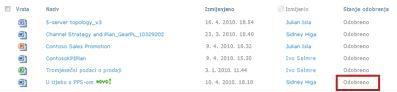 Biblioteka u sustavu SharePoint nakon što status datoteke u redu čekanja postane Odobreno