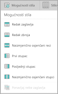 Mogućnosti stila tablice za Windows Mobile
