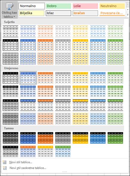 Galerija stilova za tablicu programa Excel