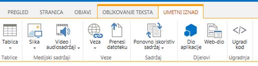Snimka zaslona s karticom Umetanje koja sadrži gumbe za umetanje tablica, videozapisa, grafike i veza na stranice web-mjesta.