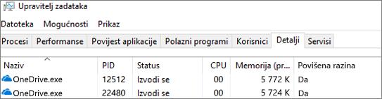 Snimka zaslona upravitelja zadataka s prikazom OneDrive.exe