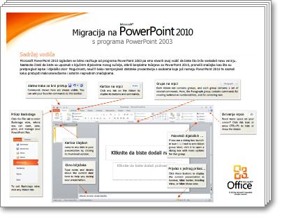 minijatura vodiča za migraciju na powerpoint