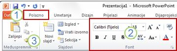 Primjer vrpce u programu PowerPoint. Elementi vrpce.
