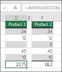 Excel prikazuje pogrešku kada se formula referira na prazne ćelije