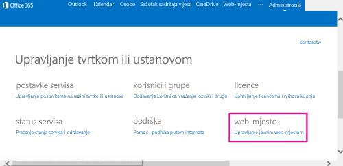 Upravljanje javnim web-mjestom