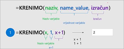 Prikaz funkcije dopusti u programu Excel