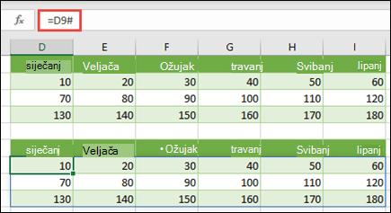 Korištenje operatora prolijevanje raspona (#) za referencu na postojeće polje