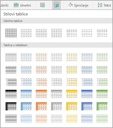 Predlošci tablica sa sustavom android