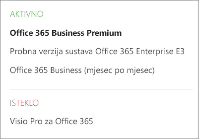 Snimka zaslona sa stranicom Pretplate u centru za administratore sustava Office 365 koja prikazuje popis većeg broja pretplata grupiranih prema stanju.