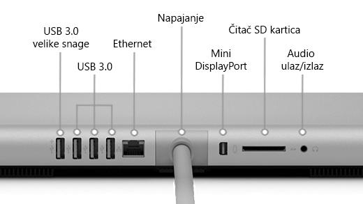 SurfaceStudio-dijagram-back_en