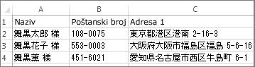 Popis adresa s valjanim japanskim adresama