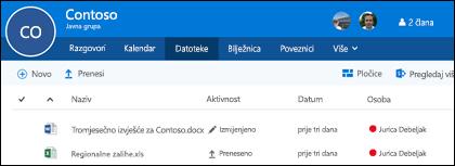 Kliknite datoteke u grupu sustava Office 365 da biste vidjeli popis datoteke i mape spremljene u vašoj grupi