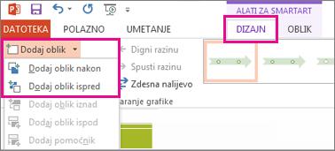 Na kartici Dizajn kliknite Dodaj oblik.
